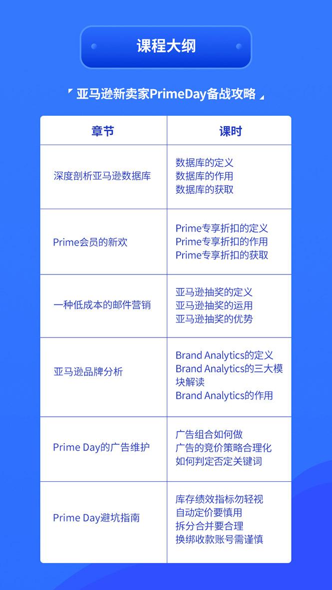 亚马逊中小卖家PRIME DAY备战攻略 从0到1解读PRIMEDAY 月销15W美金